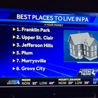 Jefferson Hills Again Named Top Place to Live in Pennsylvania