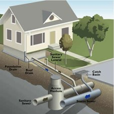 Borough Sanitary Sewer System Information